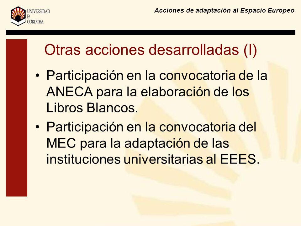 Acciones de adaptación al Espacio Europeo Participación en la convocatoria de la ANECA para la elaboración de los Libros Blancos. Participación en la