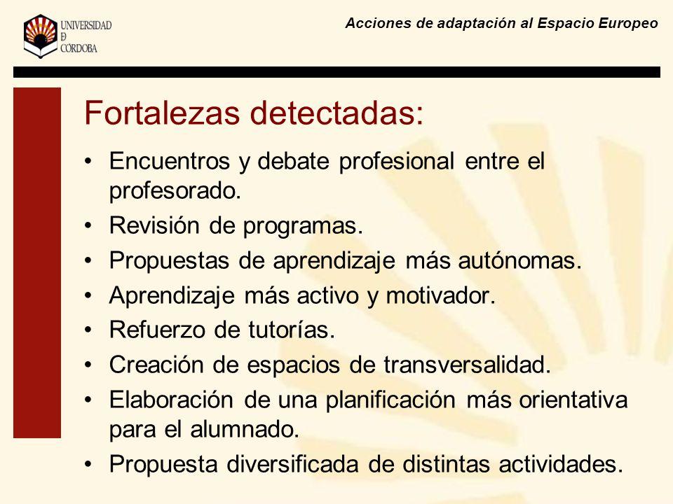 Acciones de adaptación al Espacio Europeo Fortalezas detectadas: Encuentros y debate profesional entre el profesorado.
