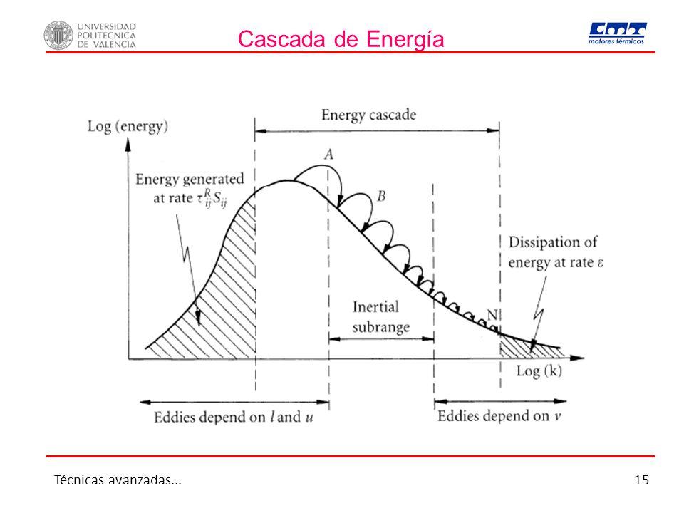 Cascada de Energía Técnicas avanzadas...15