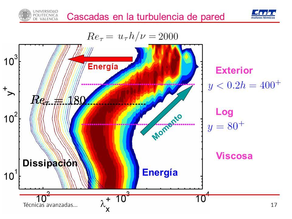 Cascadas en la turbulencia de pared Energía Viscosa Log Exterior Dissipación Energía Momento Técnicas avanzadas...17