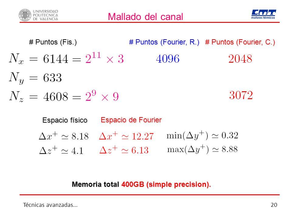Mallado del canal Espacio físico Espacio de Fourier # Puntos (Fis.) # Puntos (Fourier, R.) # Puntos (Fourier, C.) Memoria total 400GB (simple precision).
