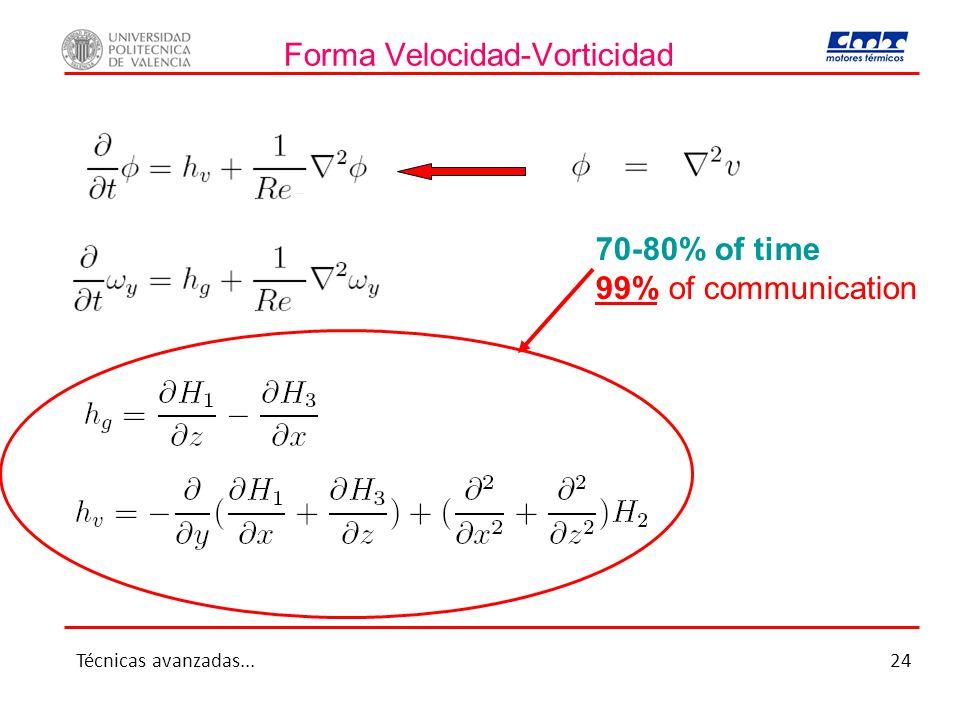 Forma Velocidad-Vorticidad 70-80% of time 99% of communication Técnicas avanzadas...24