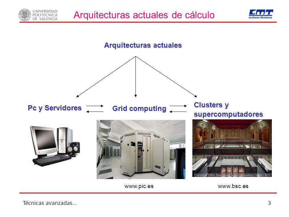 Arquitecturas actuales de cálculo Arquitecturas actuales Pc yServidores Pc y Servidores Grid computing Clusters y supercomputadores www.pic.eswww.bsc.es Técnicas avanzadas...3
