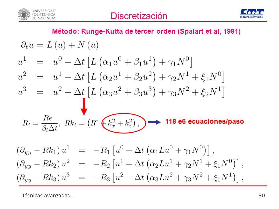 Discretización Método: Runge-Kutta de tercer orden (Spalart et al, 1991) 118 e6 ecuaciones/paso Técnicas avanzadas...30