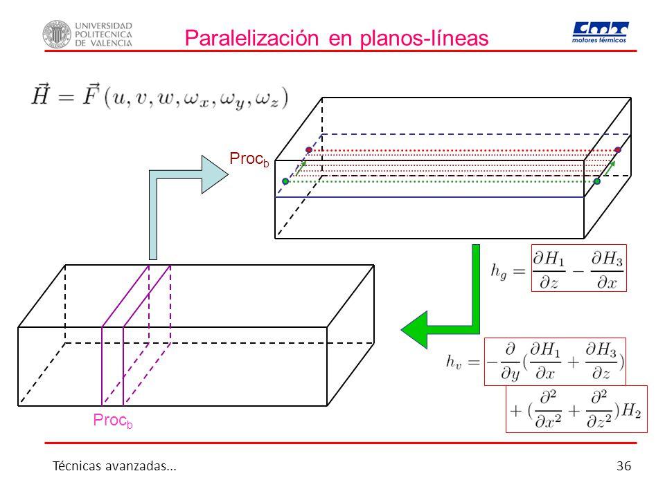 Técnicas avanzadas...36 Paralelización en planos-líneas Proc b