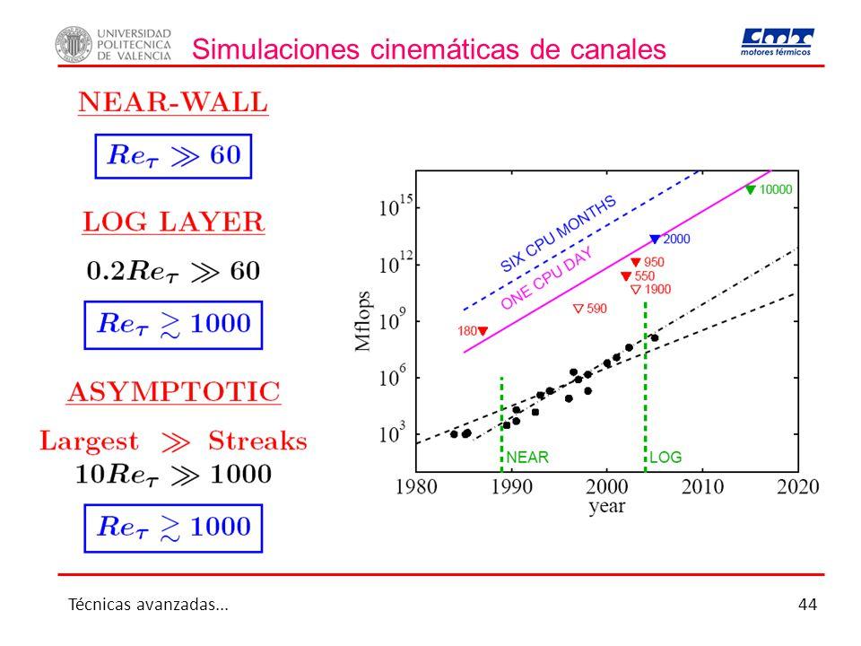 Simulaciones cinemáticas de canales Técnicas avanzadas...44
