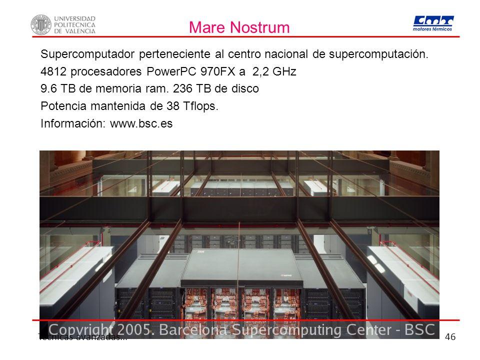 Mare Nostrum Supercomputador perteneciente al centro nacional de supercomputación. 4812 procesadores PowerPC 970FX a 2,2 GHz 9.6 TB de memoria ram. 23