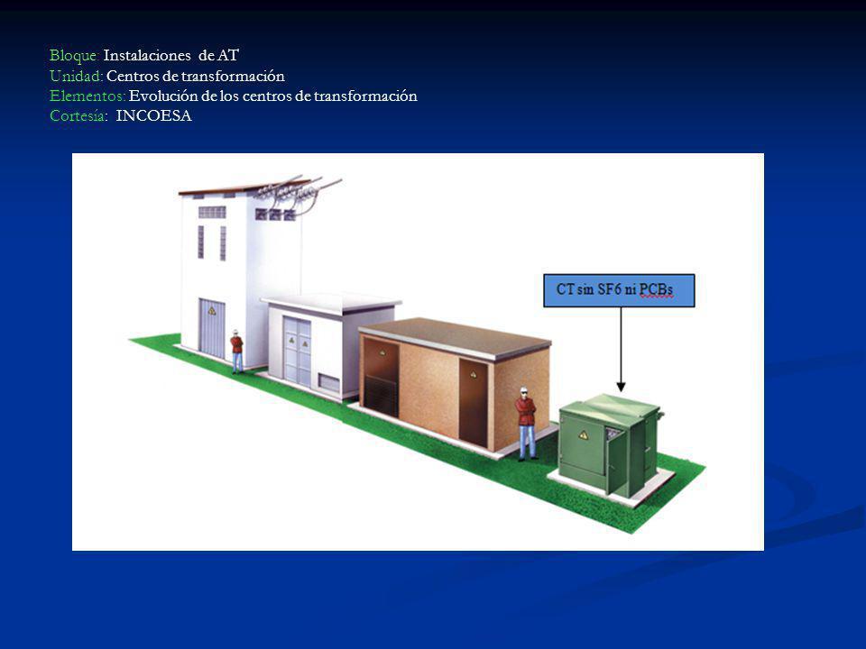Bloque: Instalaciones de AT Unidad: Centros de transformación Elementos: Evolución de los centros de transformación Cortesía: INCOESA