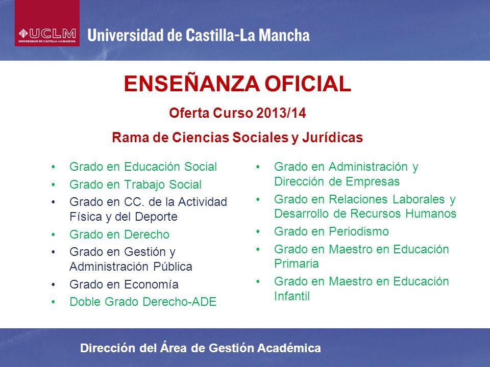 Dirección del Área de Gestión Académica Grado en Educación Social Grado en Trabajo Social Grado en CC. de la Actividad Física y del Deporte Grado en D
