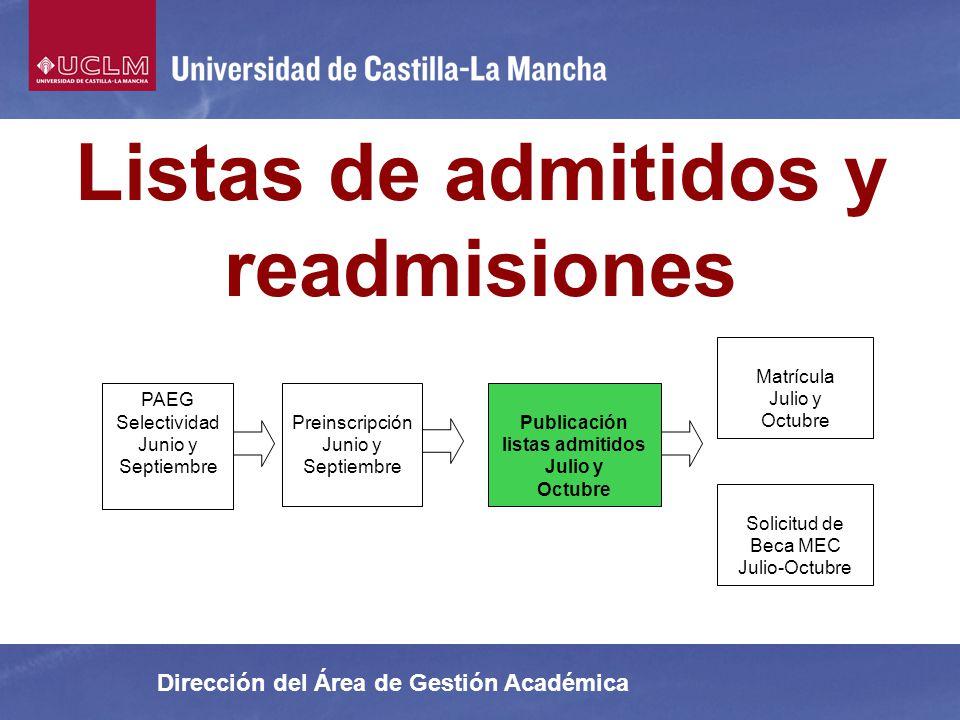 Dirección del Área de Gestión Académica Listas de admitidos y readmisiones Preinscripción Junio y Septiembre Matrícula Julio y Octubre Solicitud de Be