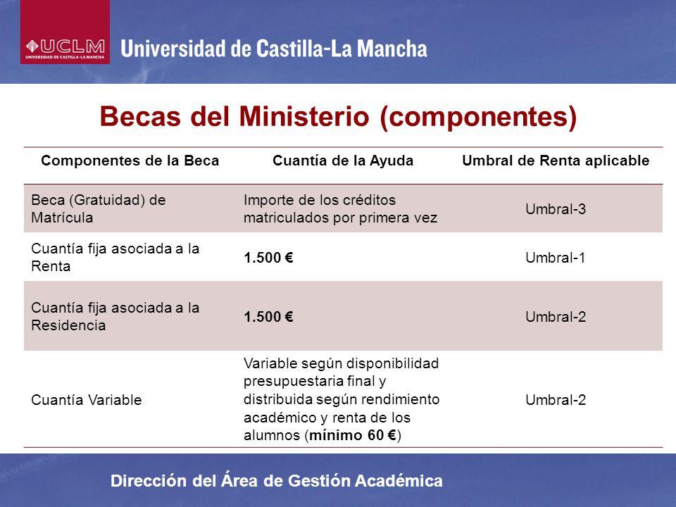 Dirección del Área de Gestión Académica Becas del Ministerio (componentes) Componentes de la BecaCuantía de la AyudaUmbral de Renta aplicable Beca (Gr
