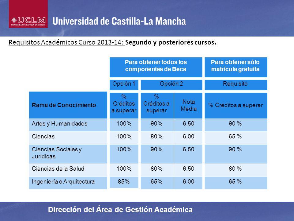 Dirección del Área de Gestión Académica Requisitos Académicos Curso 2013-14: Segundo y posteriores cursos. Para obtener todos los componentes de Beca