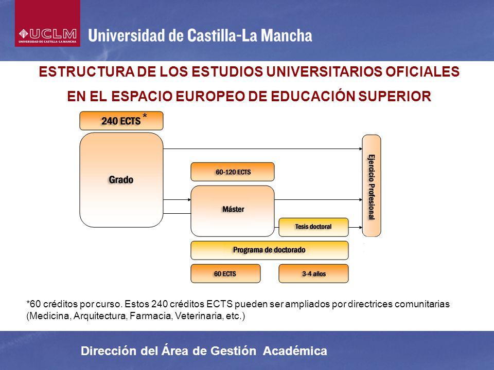 Dirección del Área de Gestión Académica ESTRUCTURA DE LOS ESTUDIOS UNIVERSITARIOS OFICIALES EN EL ESPACIO EUROPEO DE EDUCACIÓN SUPERIOR * *60 créditos