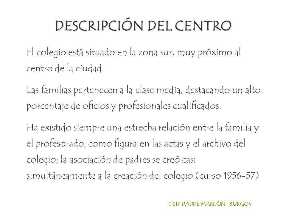 CEIP PADRE MANJÓN BURGOS REALIZACIÓN DEL PROYECTO Planificación General: Equipo de profesores.