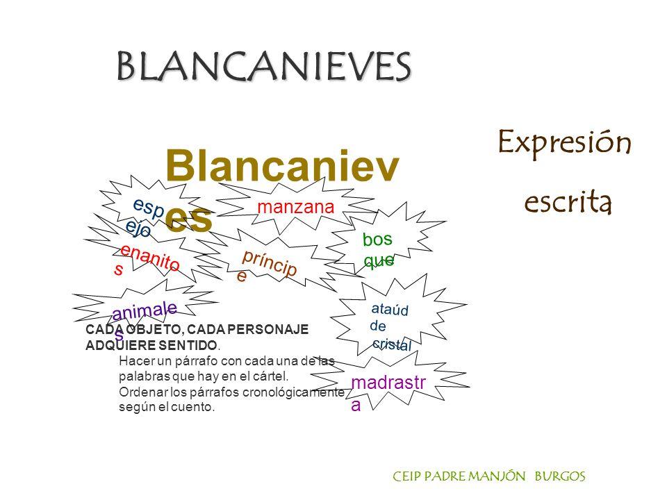 BLANCANIEVES Expresión escrita manzana Blancaniev es bos que ataúd de cristal CADA OBJETO, CADA PERSONAJE ADQUIERE SENTIDO.
