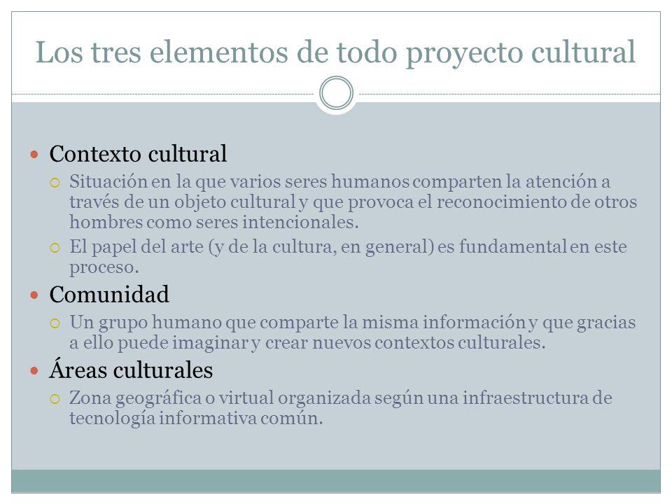 Los tres elementos de todo proyecto cultural Contexto cultural Situación en la que varios seres humanos comparten la atención a través de un objeto cu