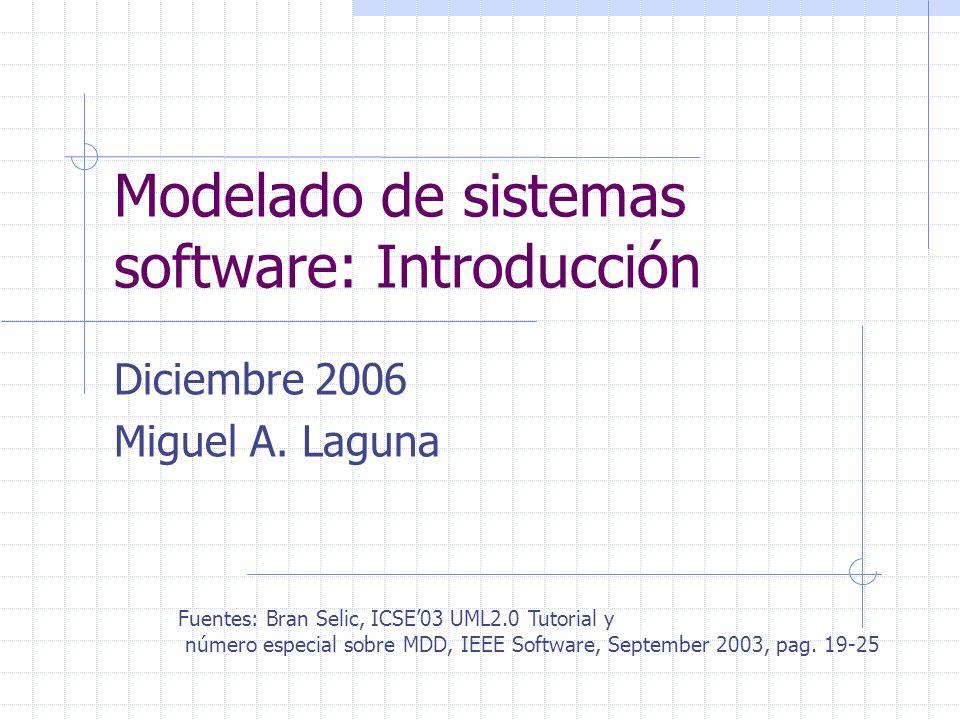 Modelado de sistemas software: Introducción Diciembre 2006 Miguel A. Laguna Fuentes: Bran Selic, ICSE03 UML2.0 Tutorial y número especial sobre MDD, I