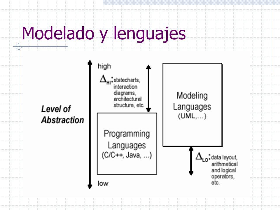 Modelado y lenguajes