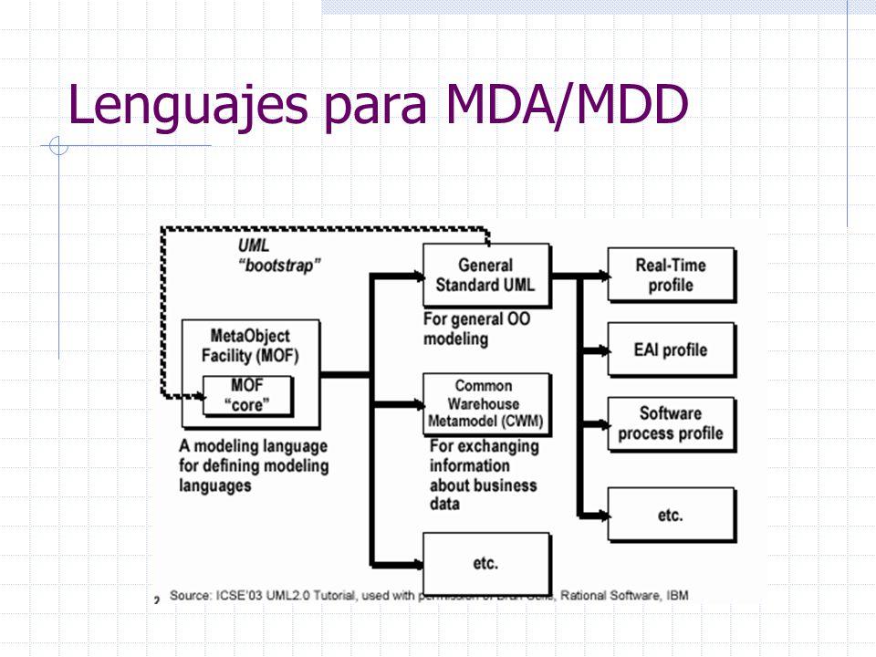 Lenguajes para MDA/MDD