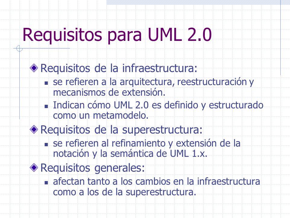 Requisitos para UML 2.0 Requisitos de la infraestructura: se refieren a la arquitectura, reestructuración y mecanismos de extensión. Indican cómo UML