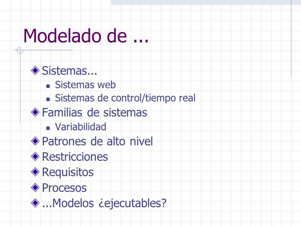 Modelado de... Sistemas... Sistemas web Sistemas de control/tiempo real Familias de sistemas Variabilidad Patrones de alto nivel Restricciones Requisi