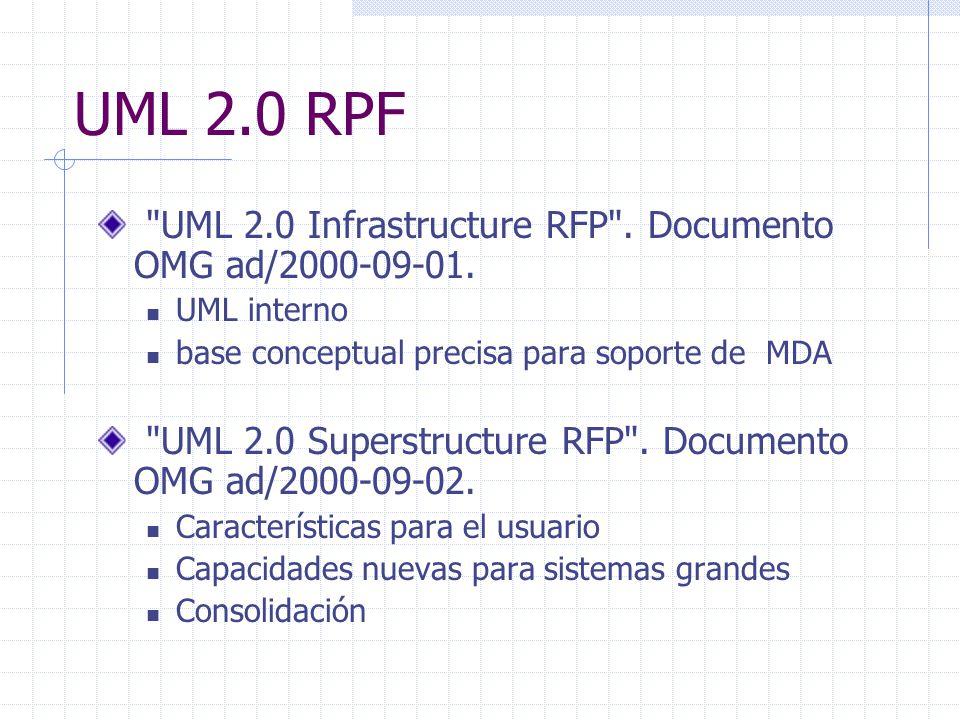 UML 2.0 RPF