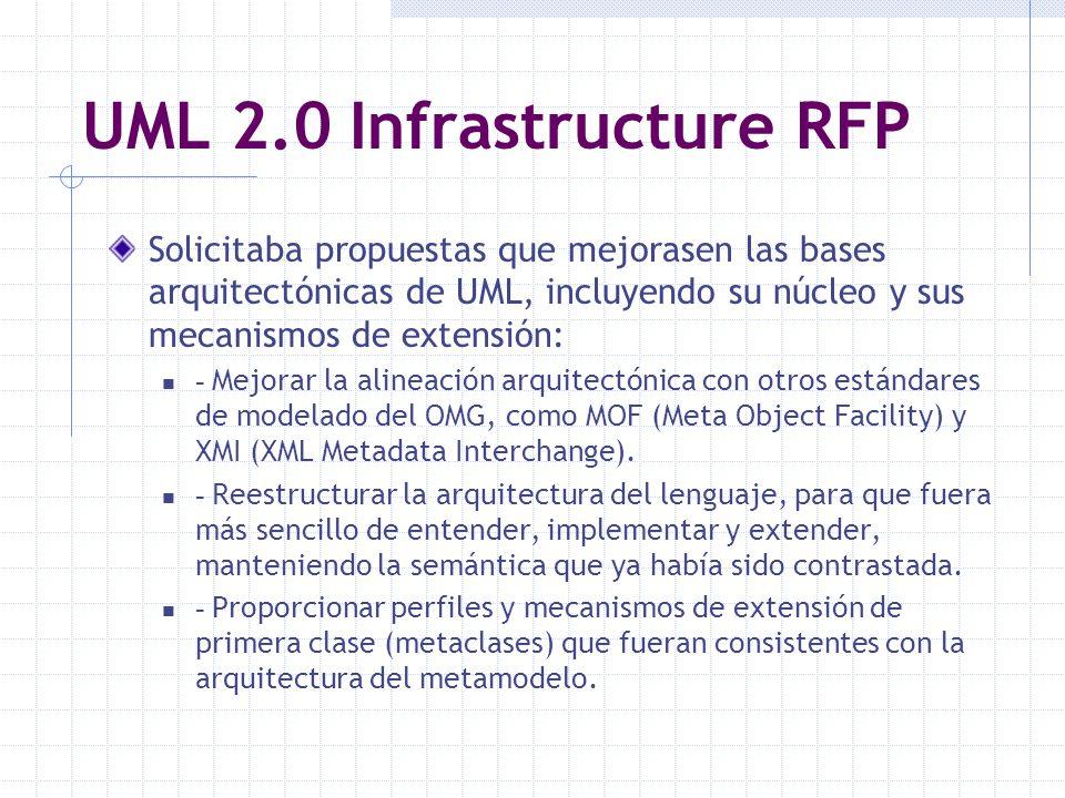 UML 2.0 Infrastructure RFP Solicitaba propuestas que mejorasen las bases arquitectónicas de UML, incluyendo su núcleo y sus mecanismos de extensión: -