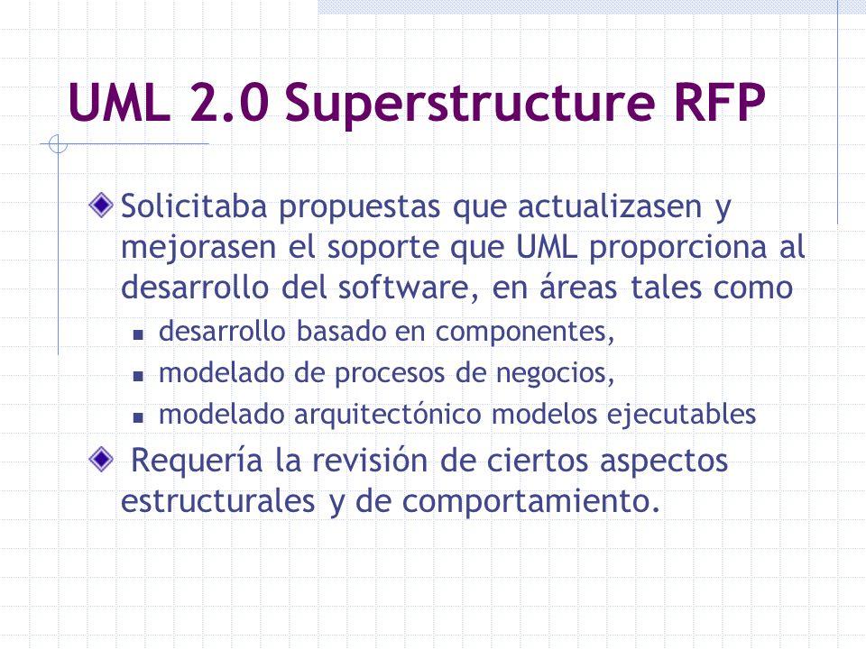 UML 2.0 Superstructure RFP Solicitaba propuestas que actualizasen y mejorasen el soporte que UML proporciona al desarrollo del software, en áreas tale