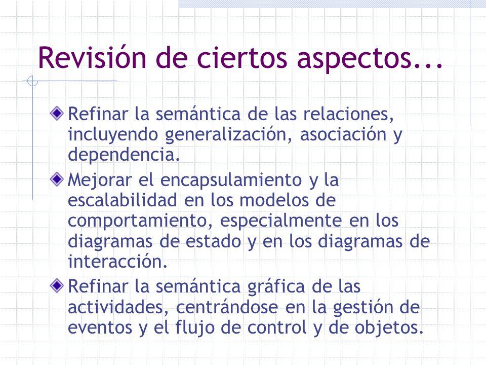 Revisión de ciertos aspectos... Refinar la semántica de las relaciones, incluyendo generalización, asociación y dependencia. Mejorar el encapsulamient