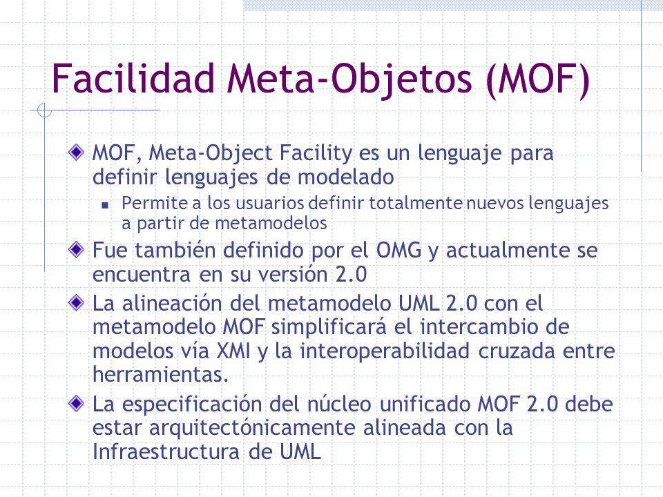 Facilidad Meta-Objetos (MOF) MOF, Meta-Object Facility es un lenguaje para definir lenguajes de modelado Permite a los usuarios definir totalmente nue