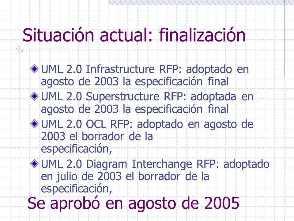 Situación actual: finalización UML 2.0 Infrastructure RFP: adoptado en agosto de 2003 la especificación final UML 2.0 Superstructure RFP: adoptada en