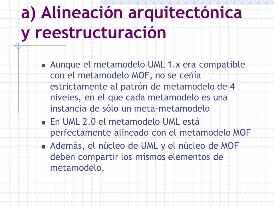a) Alineación arquitectónica y reestructuración Aunque el metamodelo UML 1.x era compatible con el metamodelo MOF, no se ceñía estrictamente al patrón