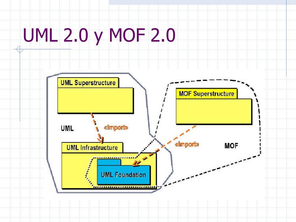 UML 2.0 y MOF 2.0
