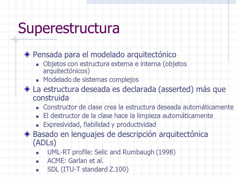 Superestructura Pensada para el modelado arquitectónico Objetos con estructura externa e interna (objetos arquitectónicos) Modelado de sistemas comple