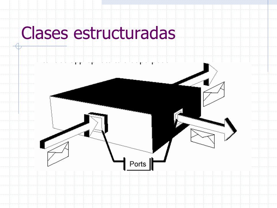 Clases estructuradas