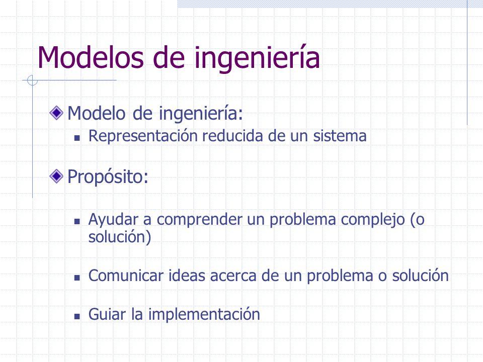 Modelos de ingeniería Modelo de ingeniería: Representación reducida de un sistema Propósito: Ayudar a comprender un problema complejo (o solución) Com
