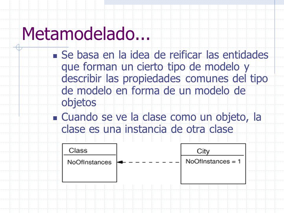 Metamodelado... Se basa en la idea de reificar las entidades que forman un cierto tipo de modelo y describir las propiedades comunes del tipo de model