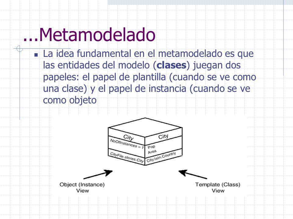...Metamodelado La idea fundamental en el metamodelado es que las entidades del modelo (clases) juegan dos papeles: el papel de plantilla (cuando se v