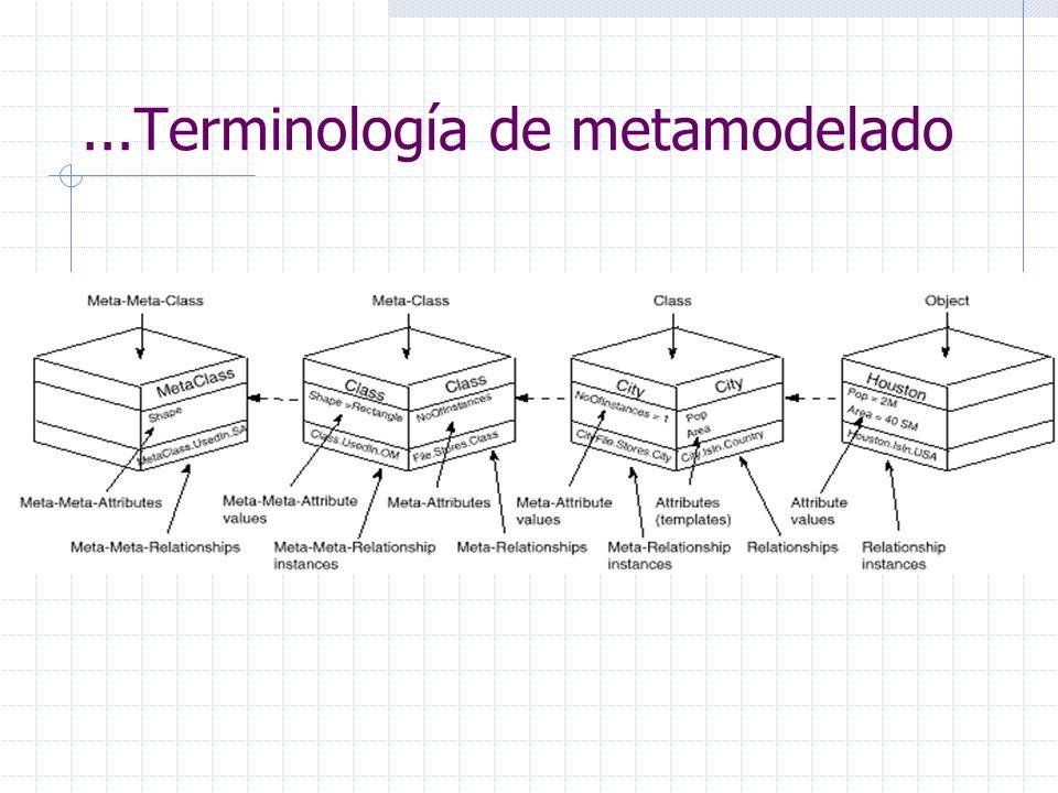 ...Terminología de metamodelado