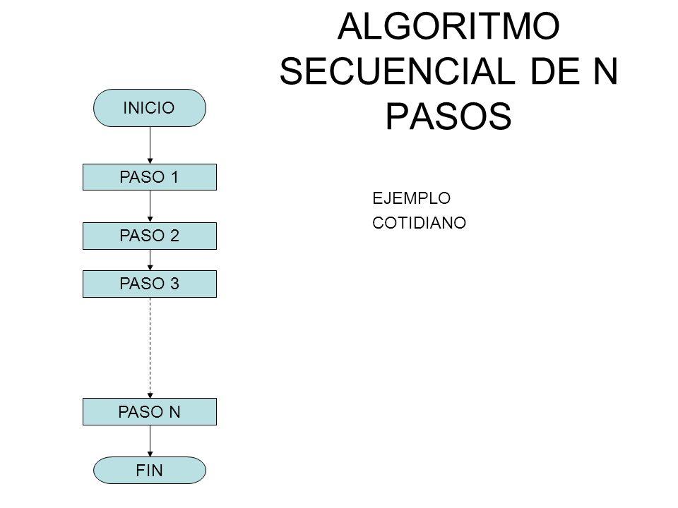ALGORITMO SECUENCIAL DE N PASOS EJEMPLO COTIDIANO INICIO PASO 2 PASO 1 PASO 3 FIN PASO N