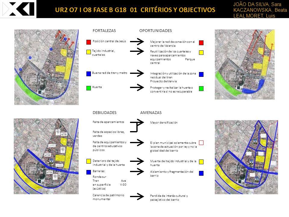 Posición central de Jesús Mejorar la red de conexión con el centro de Valencia Tejido industrial, cuarteles Reutilización de los cuarteles y naves par