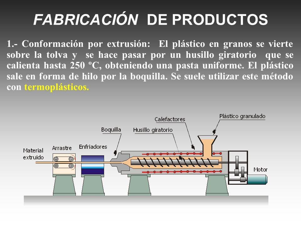 FABRICACIÓN DE PRODUCTOS 1.- Conformación por extrusión: El plástico en granos se vierte sobre la tolva y se hace pasar por un husillo giratorio que s