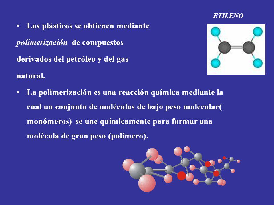 Los plásticos se obtienen mediante polimerización de compuestos derivados del petróleo y del gas natural. La polimerización es una reacción química me