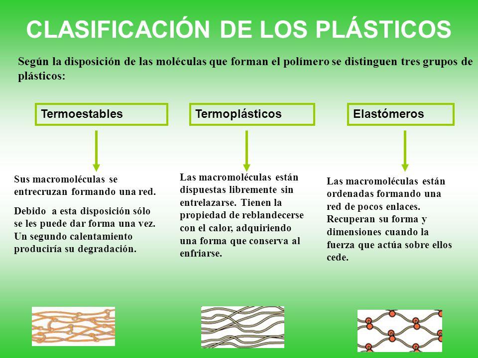 CLASIFICACIÓN DE LOS PLÁSTICOS Según la disposición de las moléculas que forman el polímero se distinguen tres grupos de plásticos: TermoestablesTermo