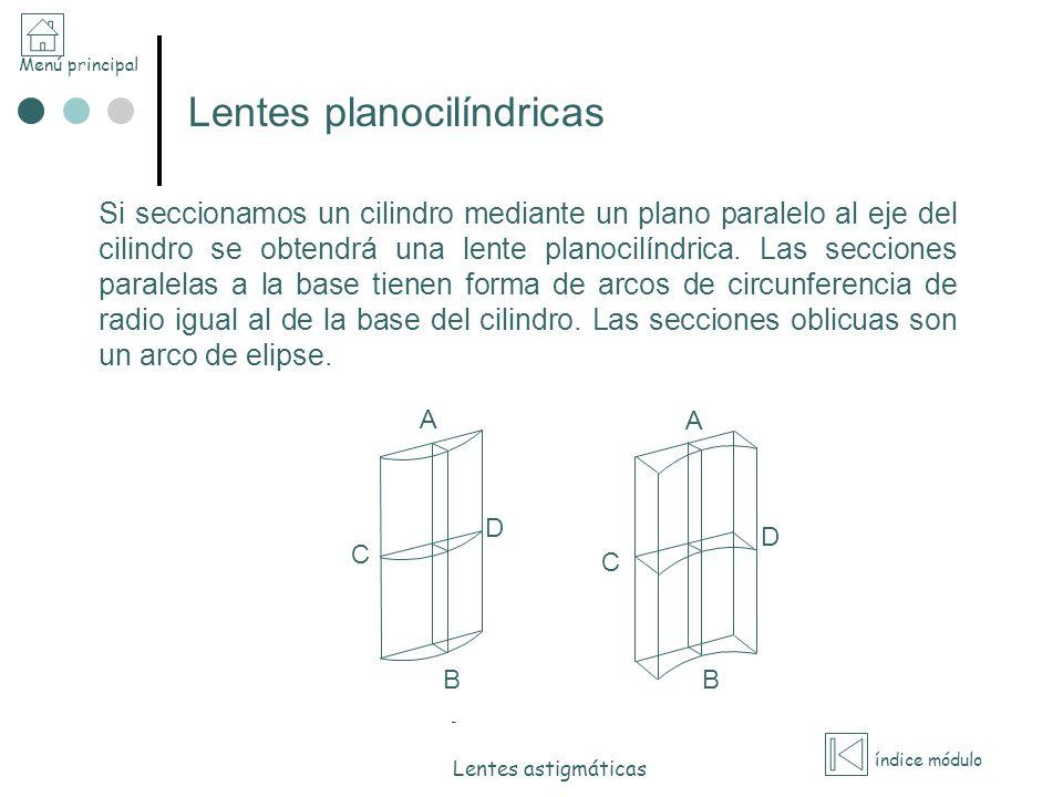 Menú principal índice módulo Lentes astigmáticas Lentes planocilíndricas Si seccionamos un cilindro mediante un plano paralelo al eje del cilindro se