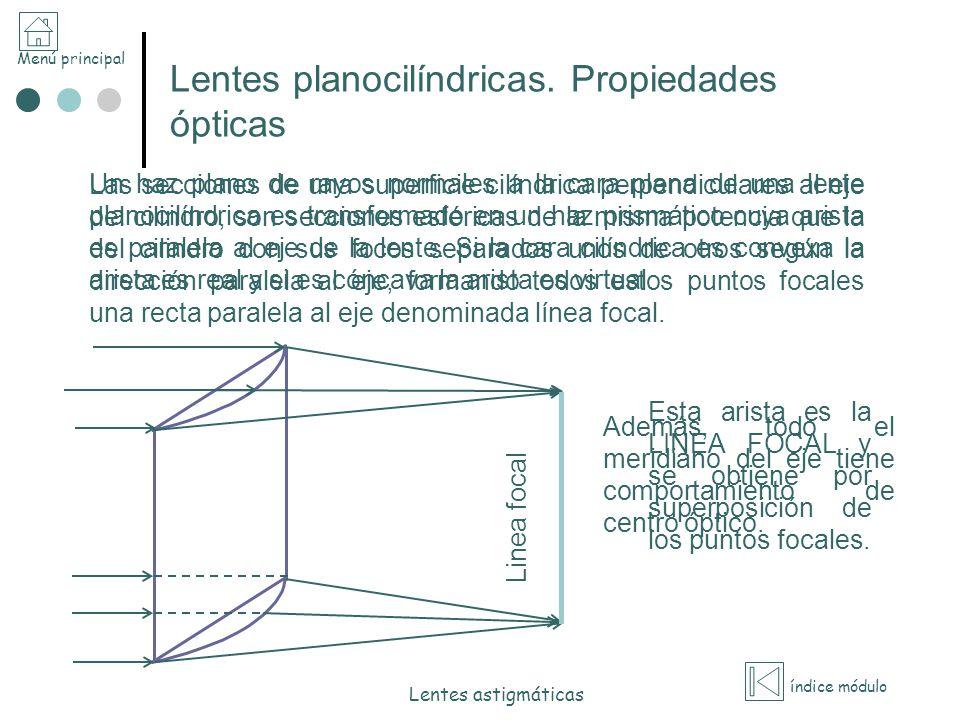 Menú principal índice módulo Lentes astigmáticas Lentes planocilíndricas. Propiedades ópticas Las secciones de una superficie cilíndrica perpendicular