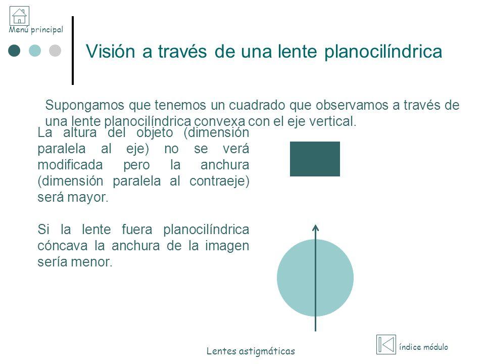Menú principal índice módulo Lentes astigmáticas Visión a través de una lente planocilíndrica Supongamos que tenemos un cuadrado que observamos a trav