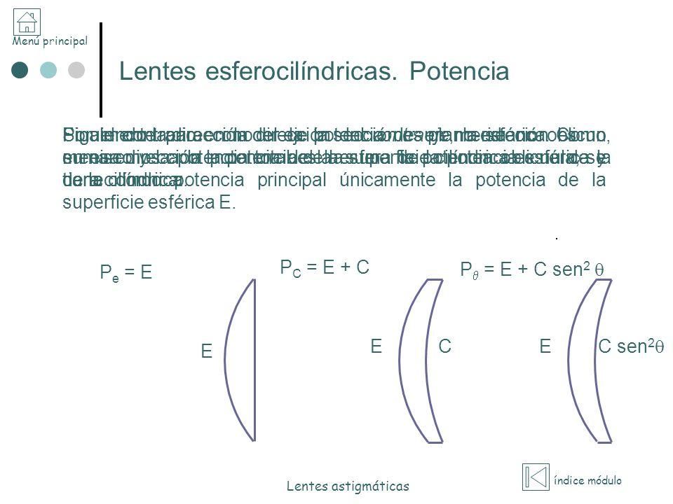 Menú principal índice módulo Lentes astigmáticas Lentes esferocilíndricas. Potencia Siguiendo la dirección del eje la sección es plano-esférica. Como