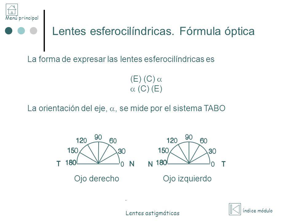 Menú principal índice módulo Lentes astigmáticas Lentes esferocilíndricas. Fórmula óptica La forma de expresar las lentes esferocilíndricas es (E) (C)