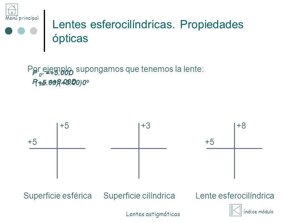 Menú principal índice módulo Lentes astigmáticas Lentes esferocilíndricas. Propiedades ópticas Por ejemplo, supongamos que tenemos la lente: (+5.00)(+